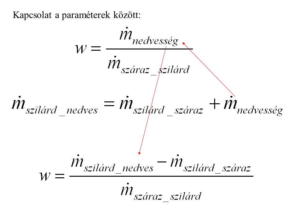 Kapcsolat a paraméterek között:
