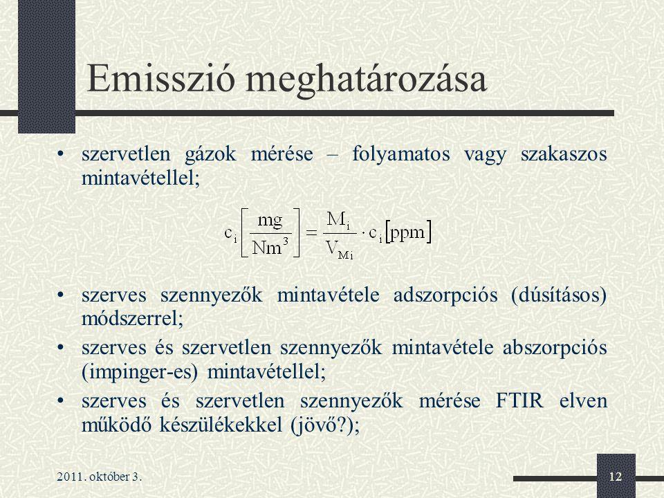 Emisszió meghatározása