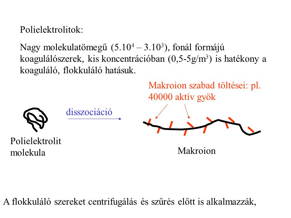 Polielektrolitok: