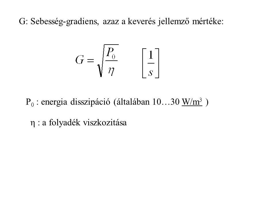G: Sebesség-gradiens, azaz a keverés jellemző mértéke: