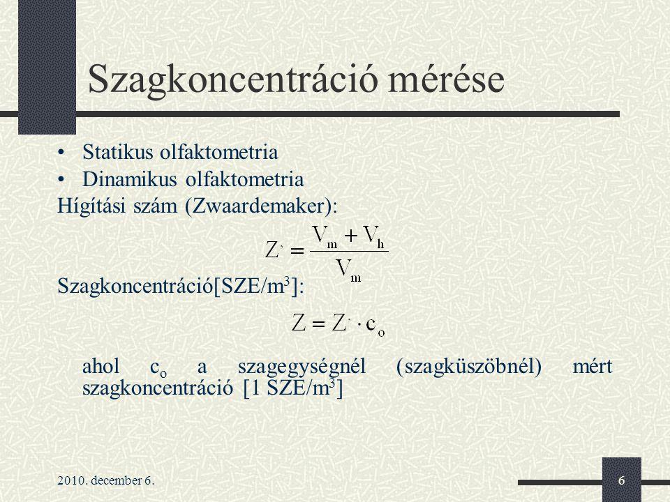 Szagkoncentráció mérése