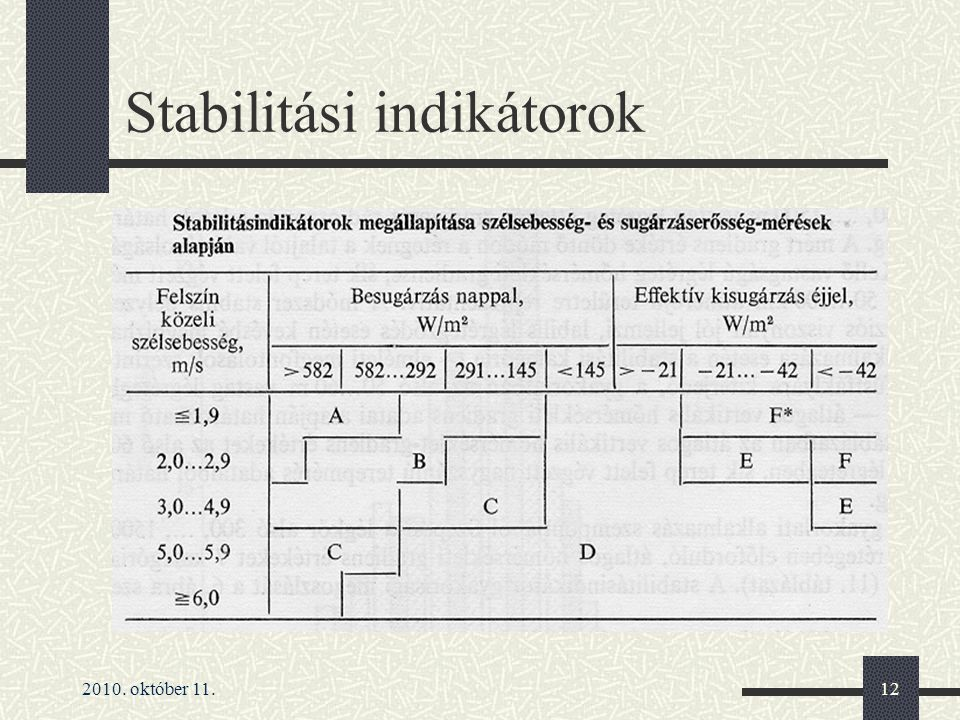 Stabilitási indikátorok