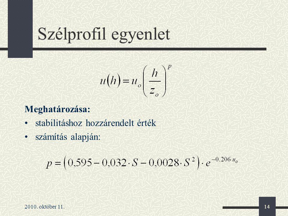 Szélprofil egyenlet Meghatározása: stabilitáshoz hozzárendelt érték