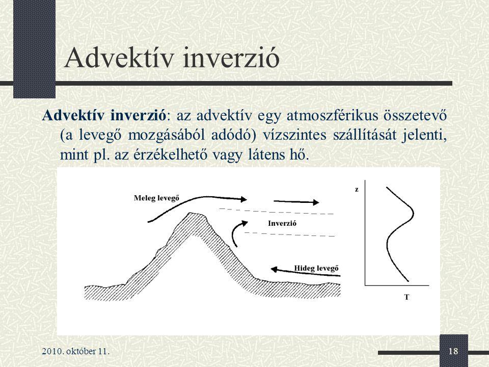 Advektív inverzió
