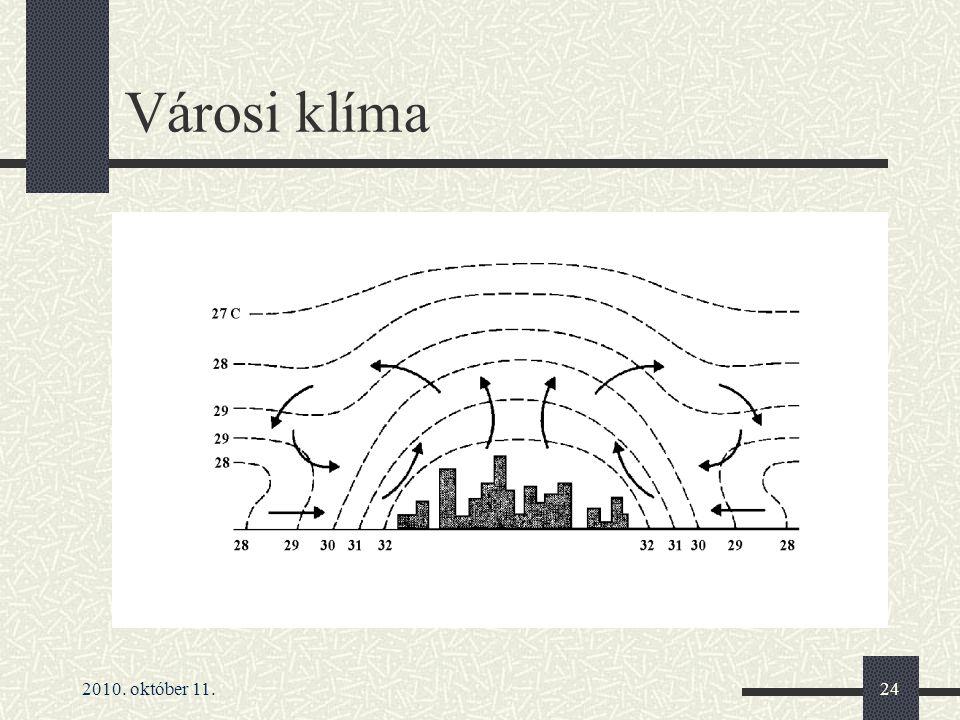 Városi klíma 2010. október 11.
