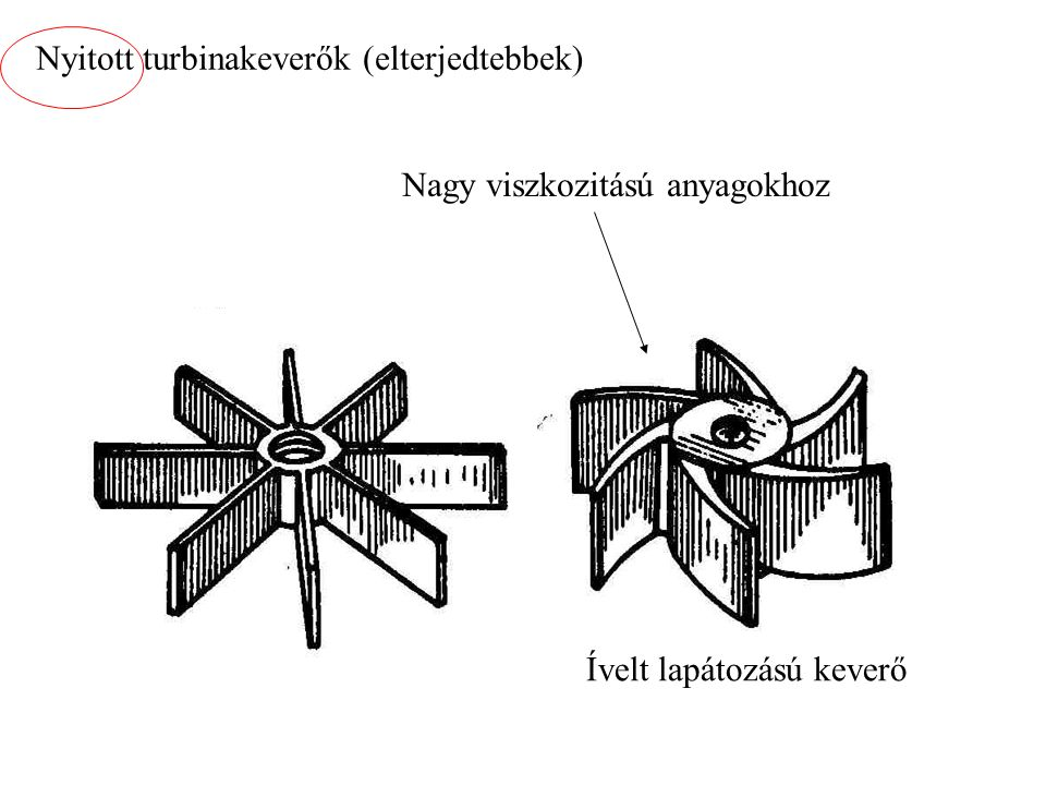 Nyitott turbinakeverők (elterjedtebbek)