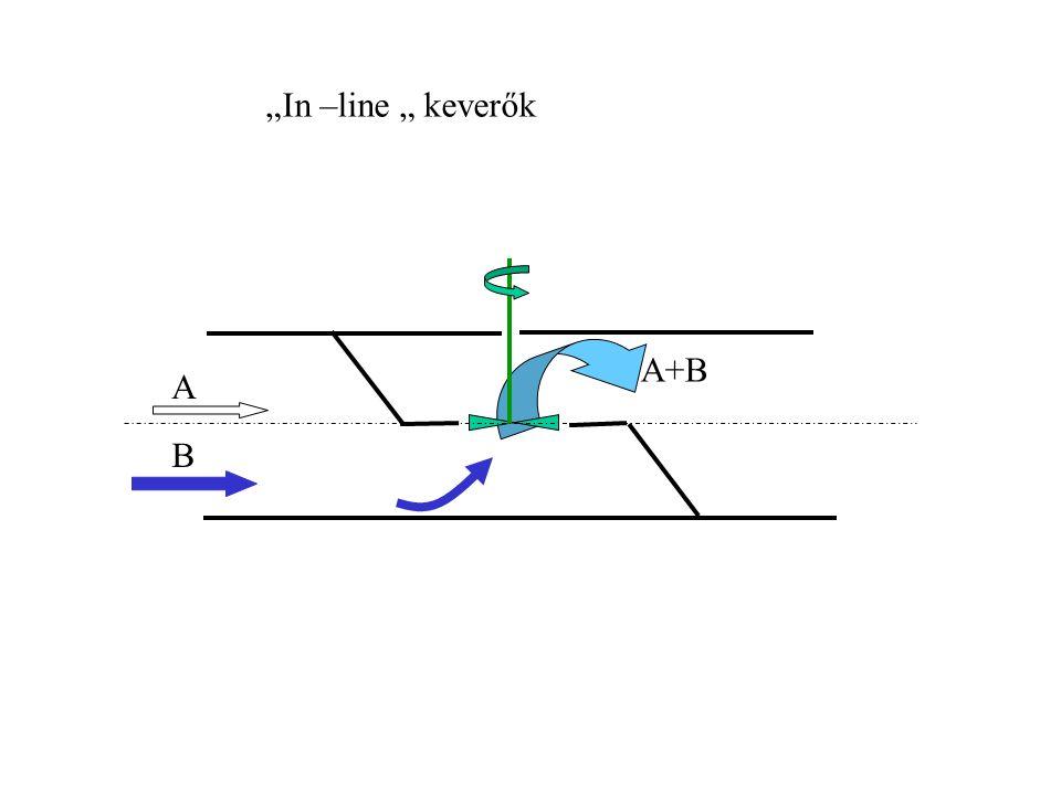 """In –line "" keverők A+B A B"