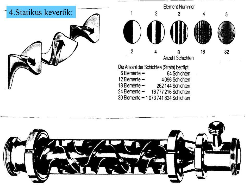 4.Statikus keverők: