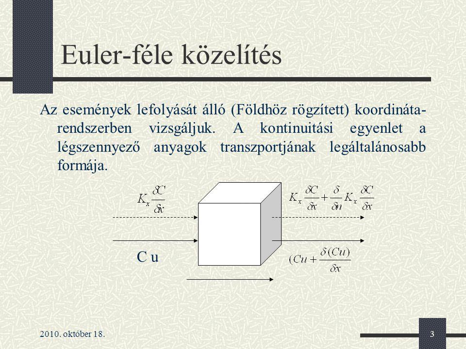 Euler-féle közelítés