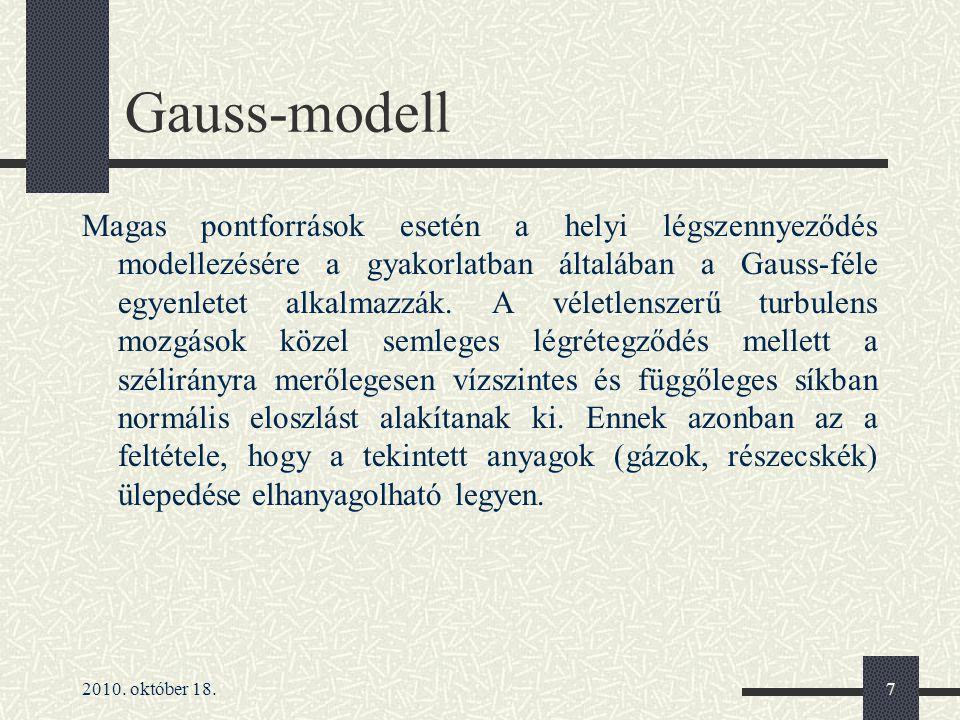 Gauss-modell