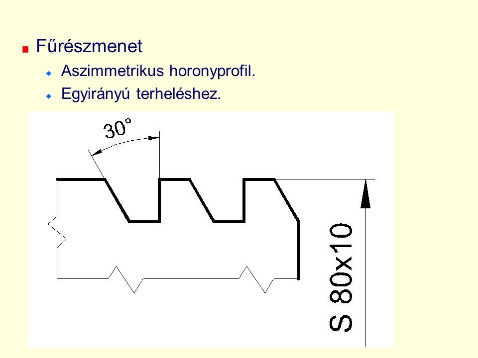 Fűrészmenet Aszimmetrikus horonyprofil. Egyirányú terheléshez.