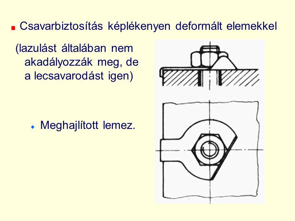 Csavarbiztosítás képlékenyen deformált elemekkel