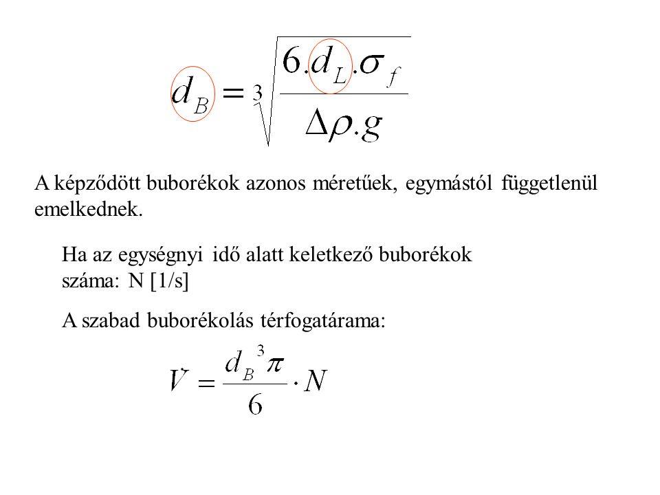 A képződött buborékok azonos méretűek, egymástól függetlenül emelkednek.