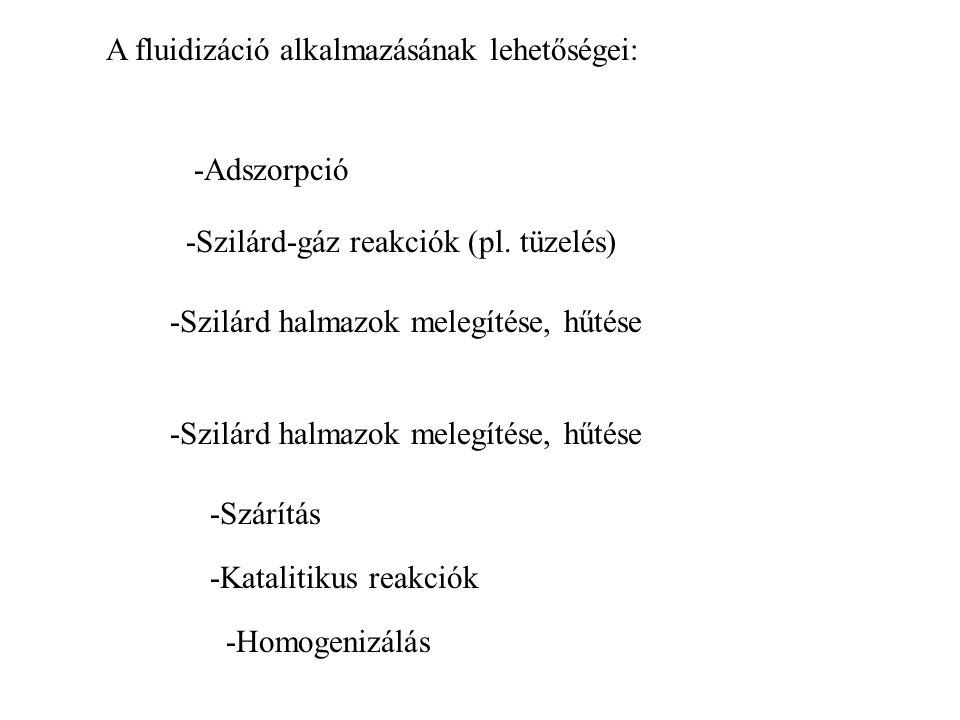 A fluidizáció alkalmazásának lehetőségei:
