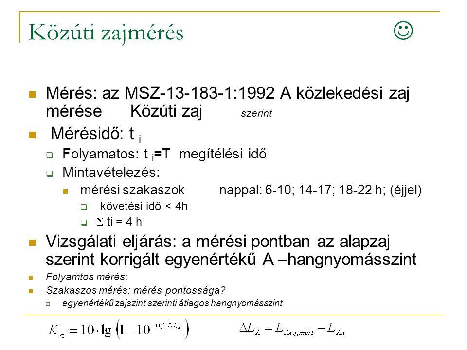 Közúti zajmérés  Mérés: az MSZ-13-183-1:1992 A közlekedési zaj mérése Közúti zaj szerint.