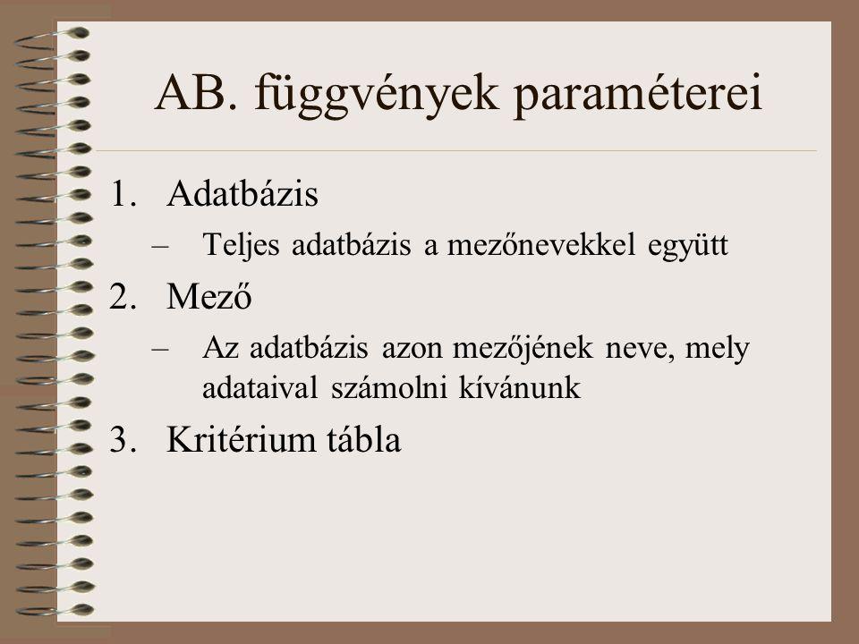 AB. függvények paraméterei