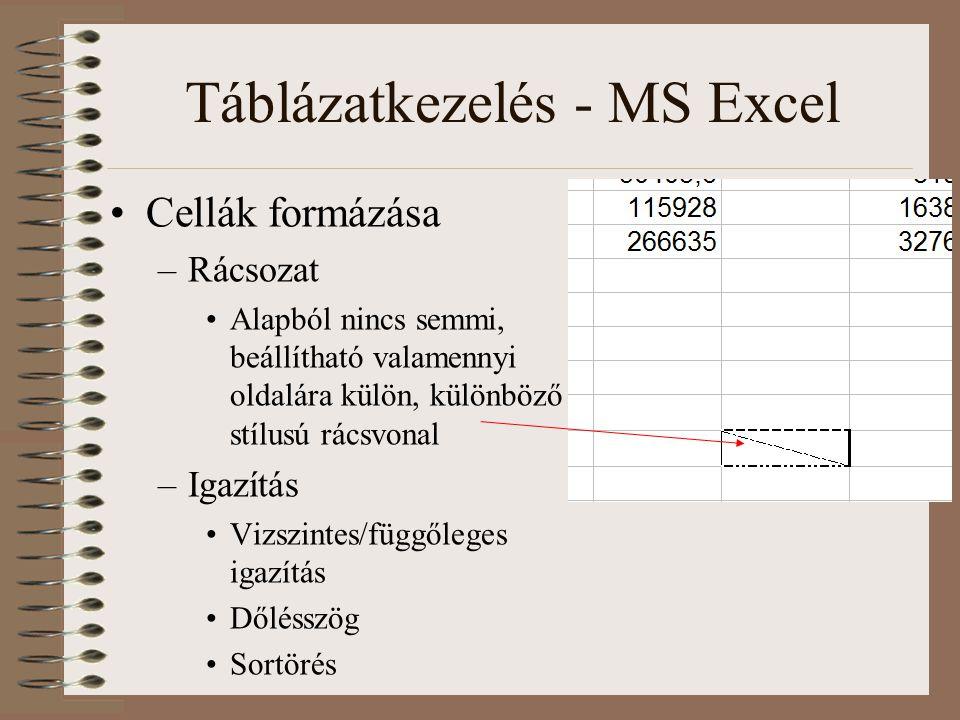 Táblázatkezelés - MS Excel