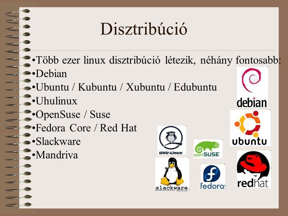 Disztribúció Több ezer linux disztribúció létezik, néhány fontosabb: