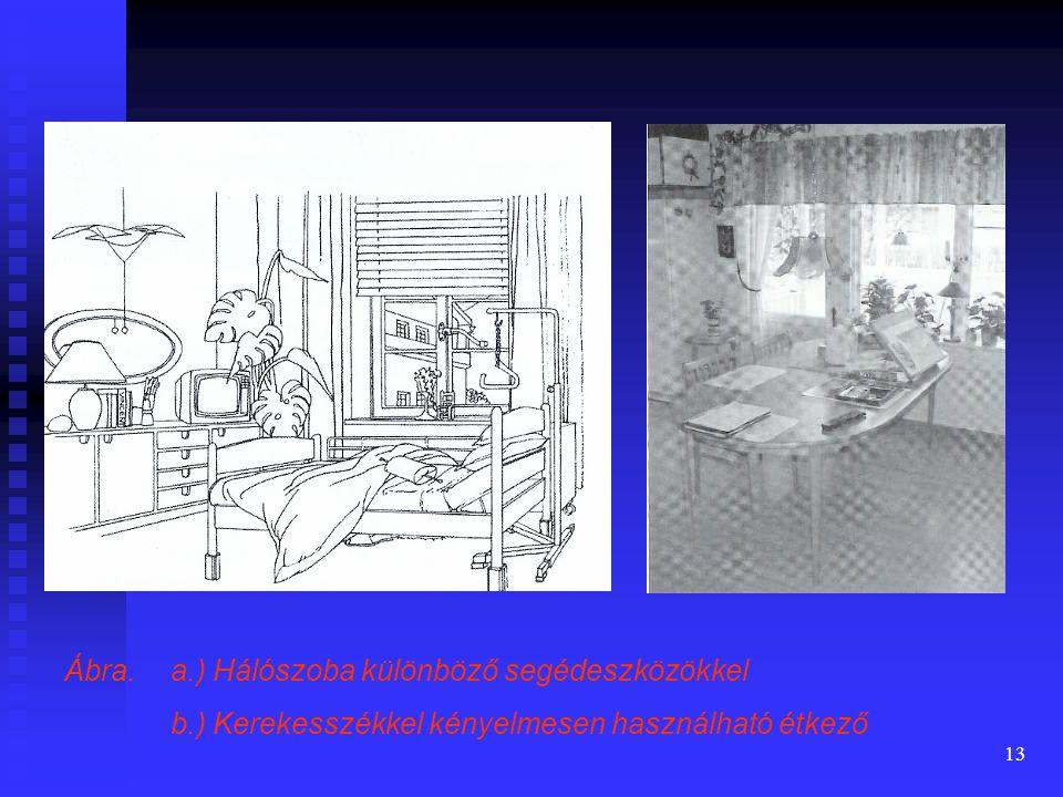 Ábra. a.) Hálószoba különböző segédeszközökkel