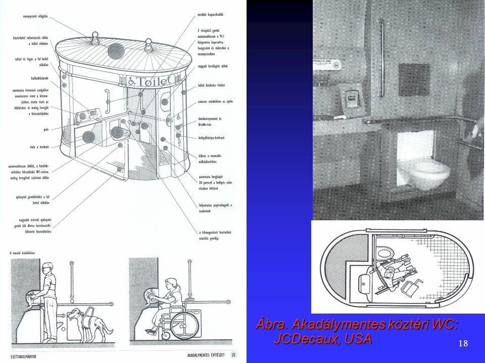 Ábra. Akadálymentes köztéri WC: JCDecaux, USA