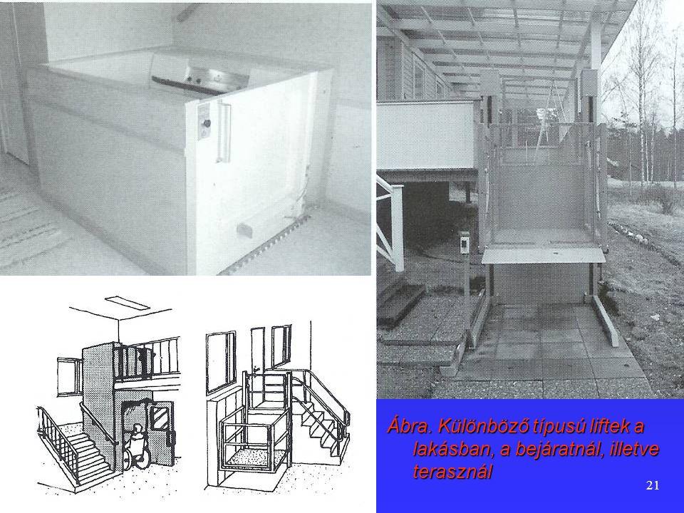 Ábra. Különböző típusú liftek a lakásban, a bejáratnál, illetve terasznál