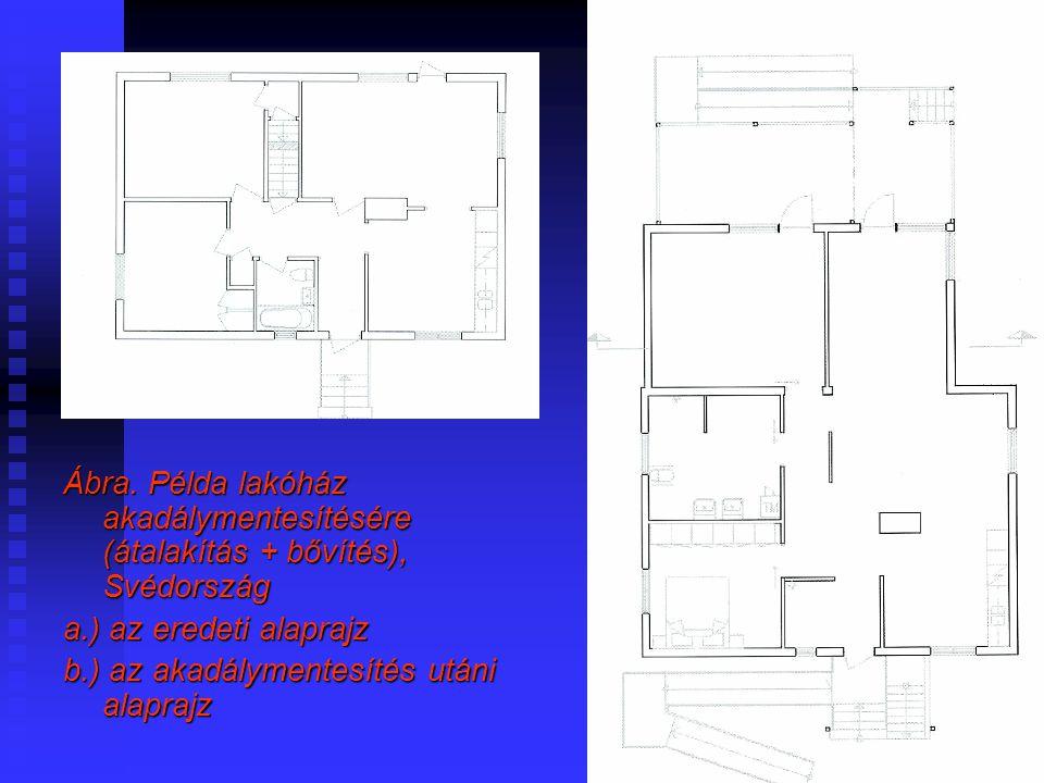 Ábra. Példa lakóház akadálymentesítésére (átalakítás + bővítés), Svédország