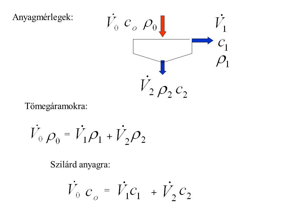 Anyagmérlegek: Tömegáramokra: = + Szilárd anyagra: = +