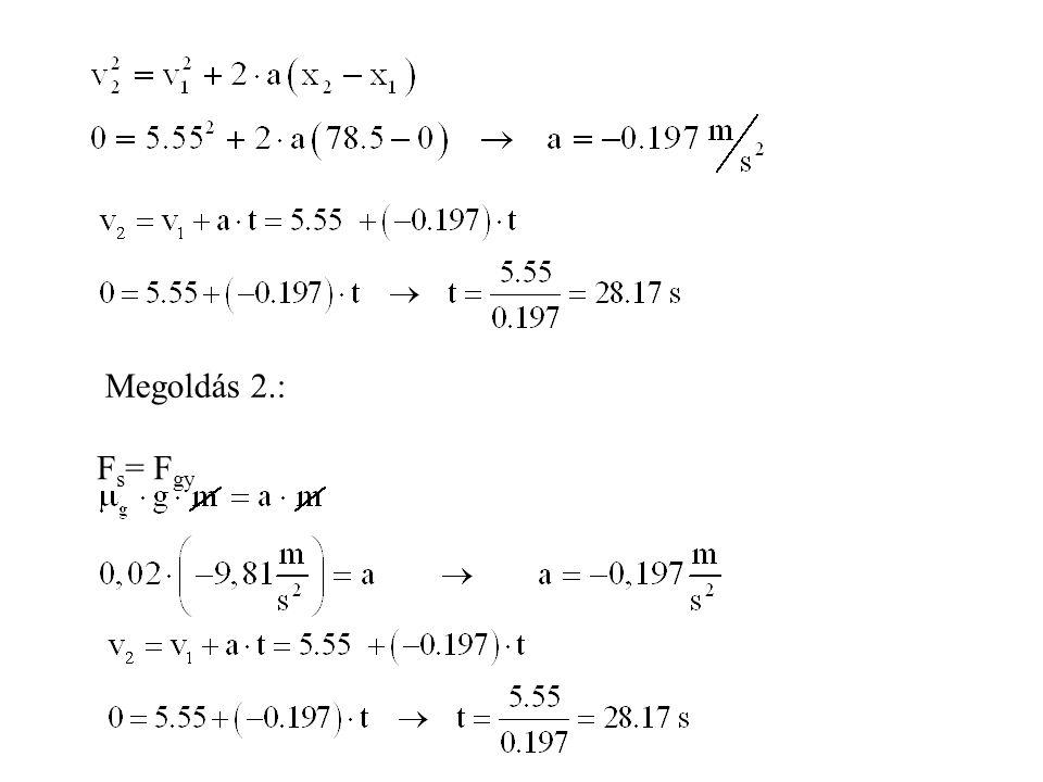 Megoldás 2.: Fs= Fgy 