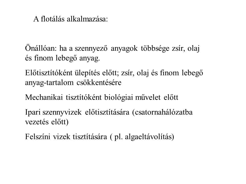 A flotálás alkalmazása: