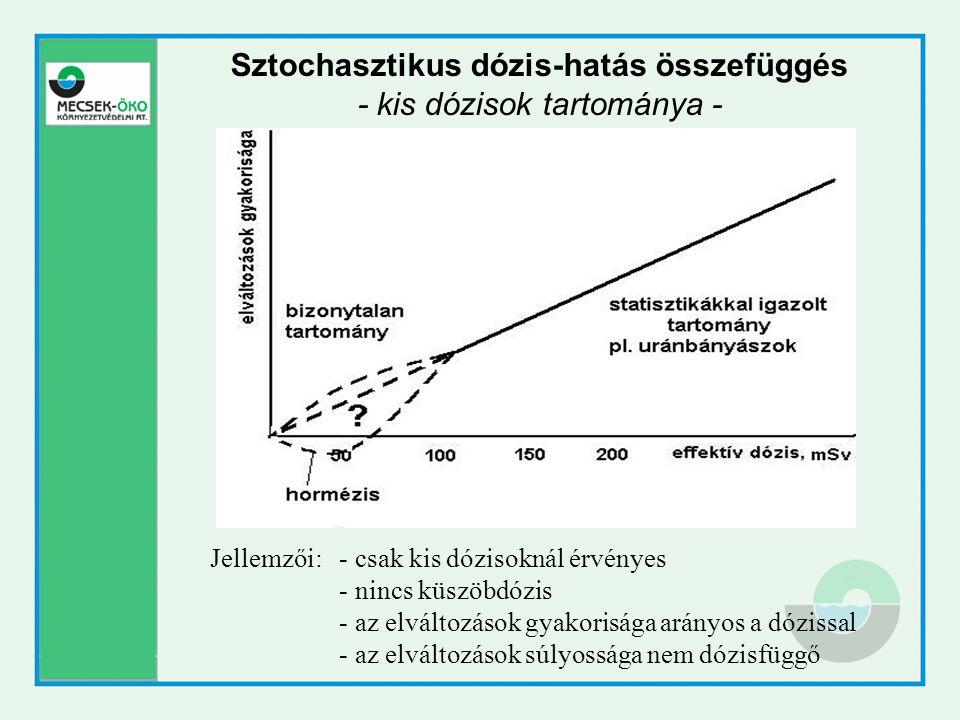 Sztochasztikus dózis-hatás összefüggés
