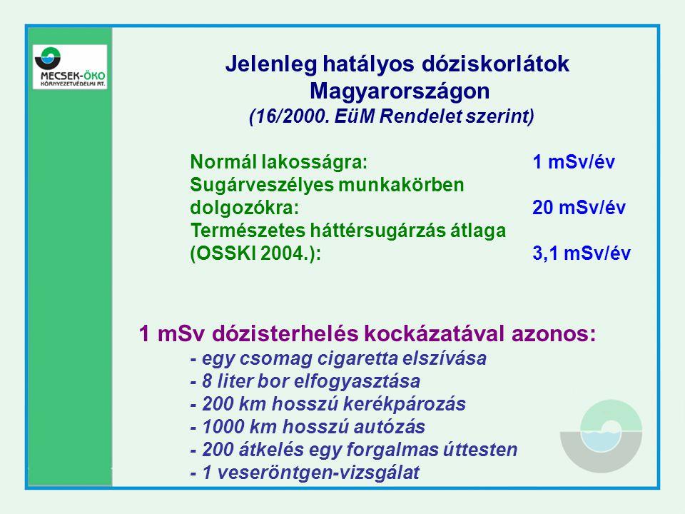 Jelenleg hatályos dóziskorlátok Magyarországon