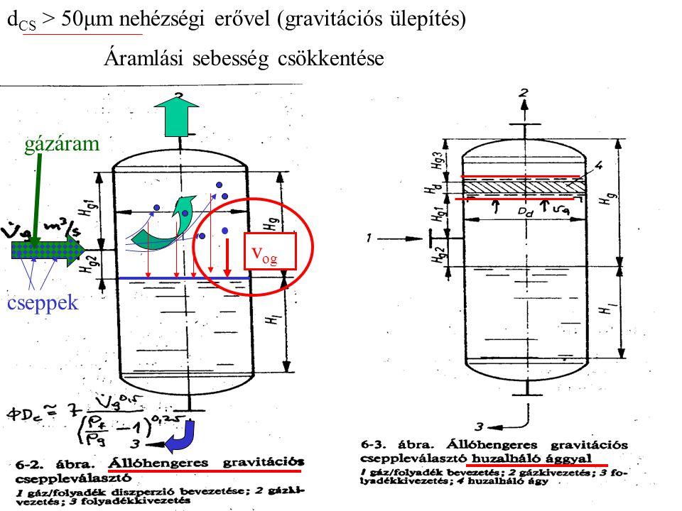 dCS > 50μm nehézségi erővel (gravitációs ülepítés)