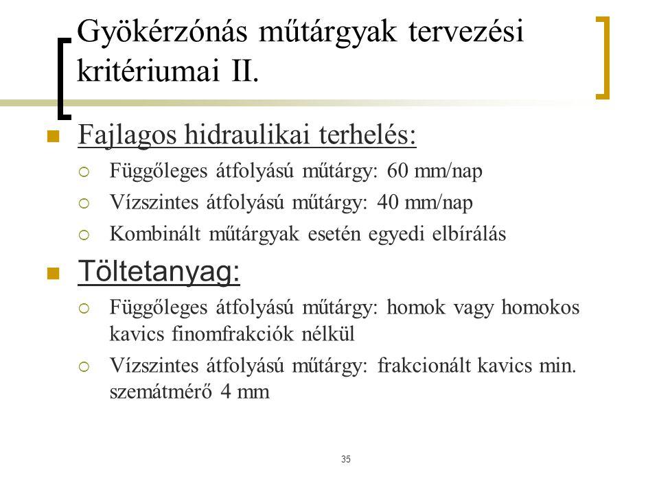 Gyökérzónás műtárgyak tervezési kritériumai II.