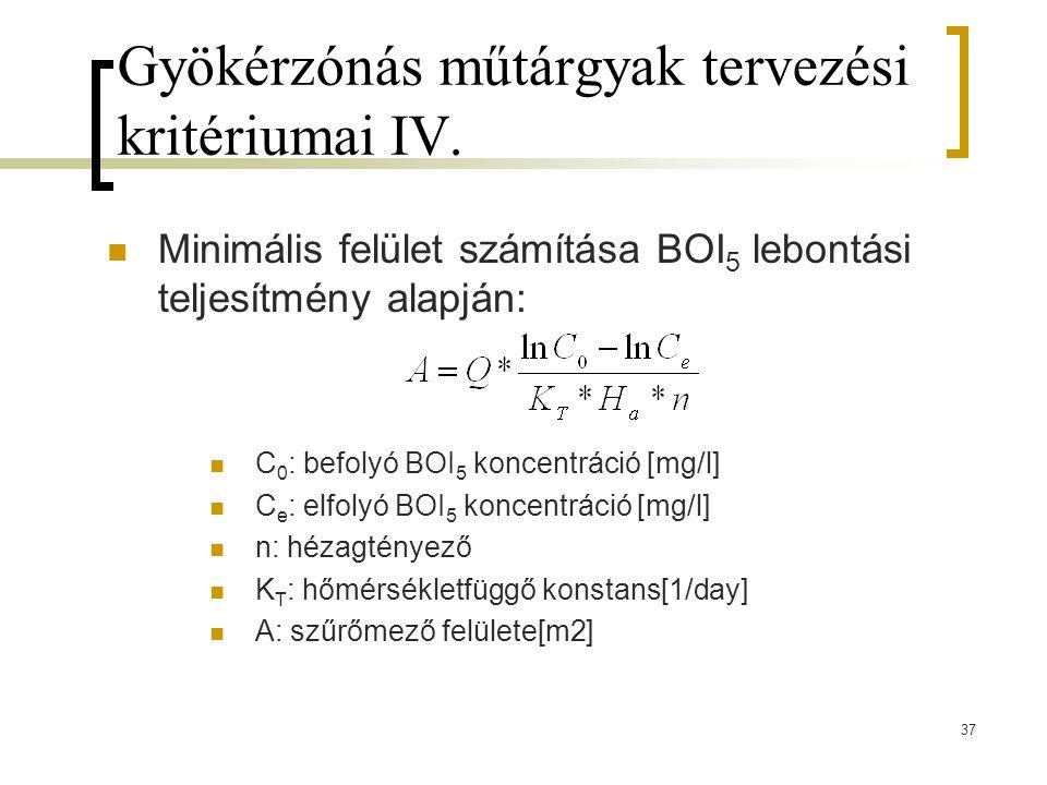 Gyökérzónás műtárgyak tervezési kritériumai IV.