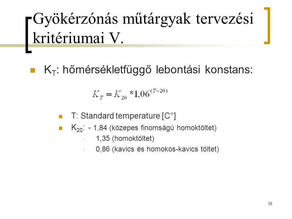 Gyökérzónás műtárgyak tervezési kritériumai V.