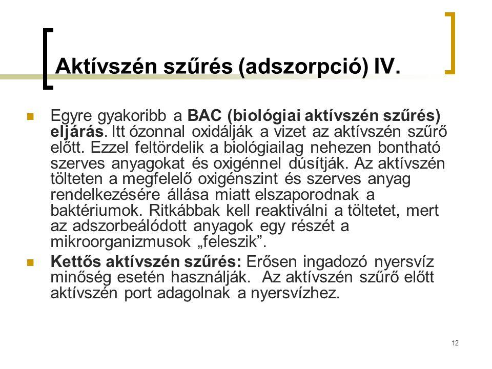 Aktívszén szűrés (adszorpció) IV.
