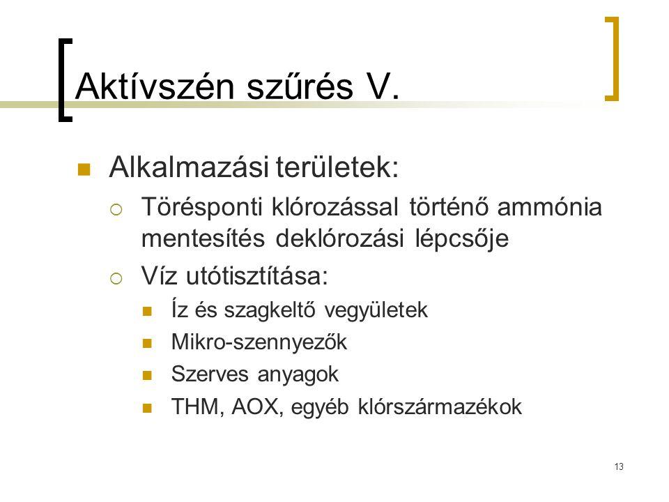 Aktívszén szűrés V. Alkalmazási területek: