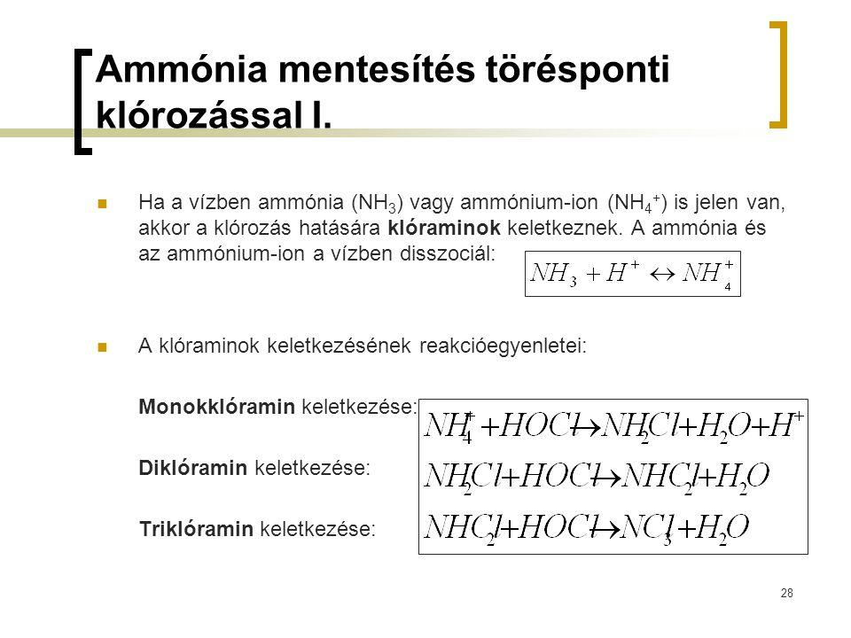 Ammónia mentesítés törésponti klórozással I.