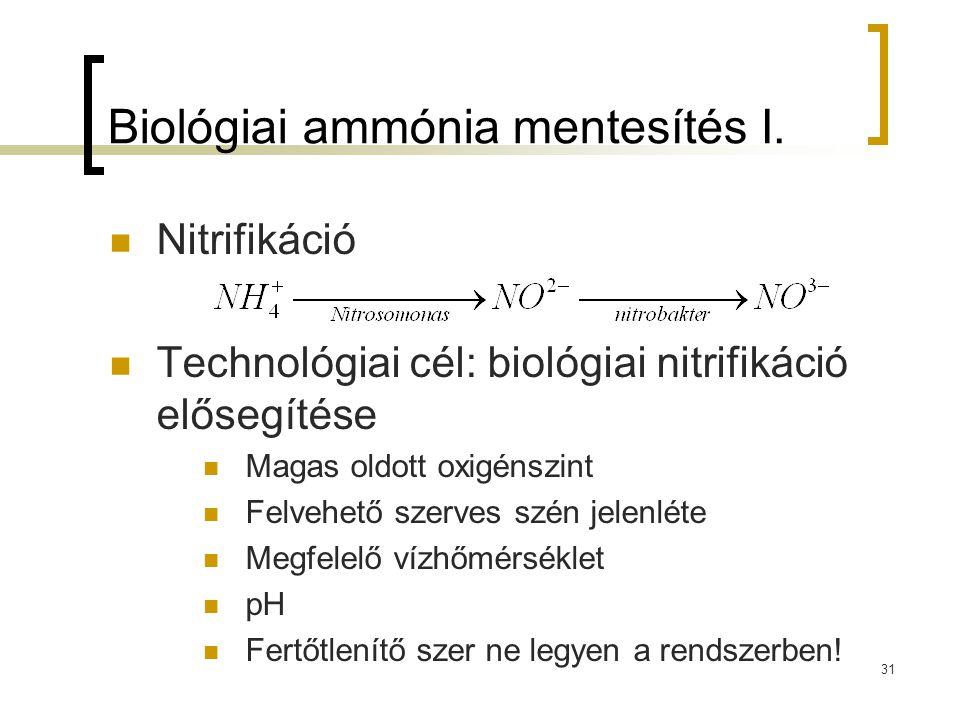 Biológiai ammónia mentesítés I.