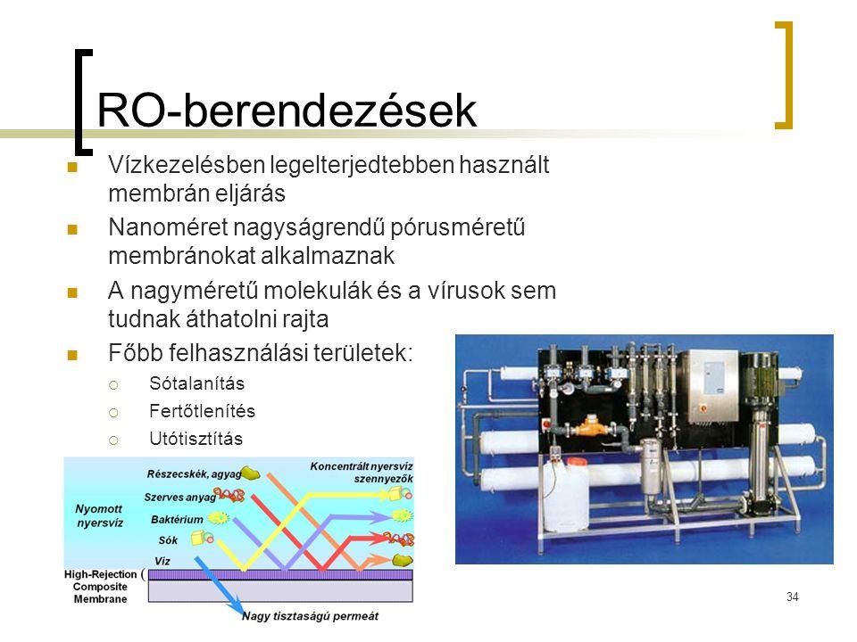 RO-berendezések Vízkezelésben legelterjedtebben használt membrán eljárás. Nanoméret nagyságrendű pórusméretű membránokat alkalmaznak.