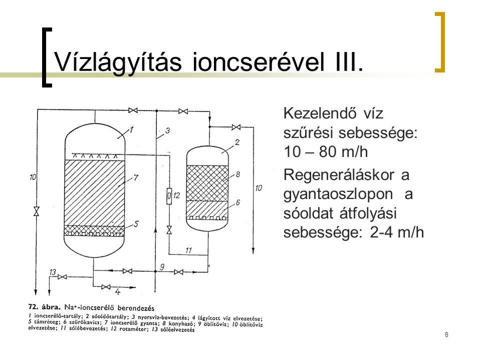 Vízlágyítás ioncserével III.