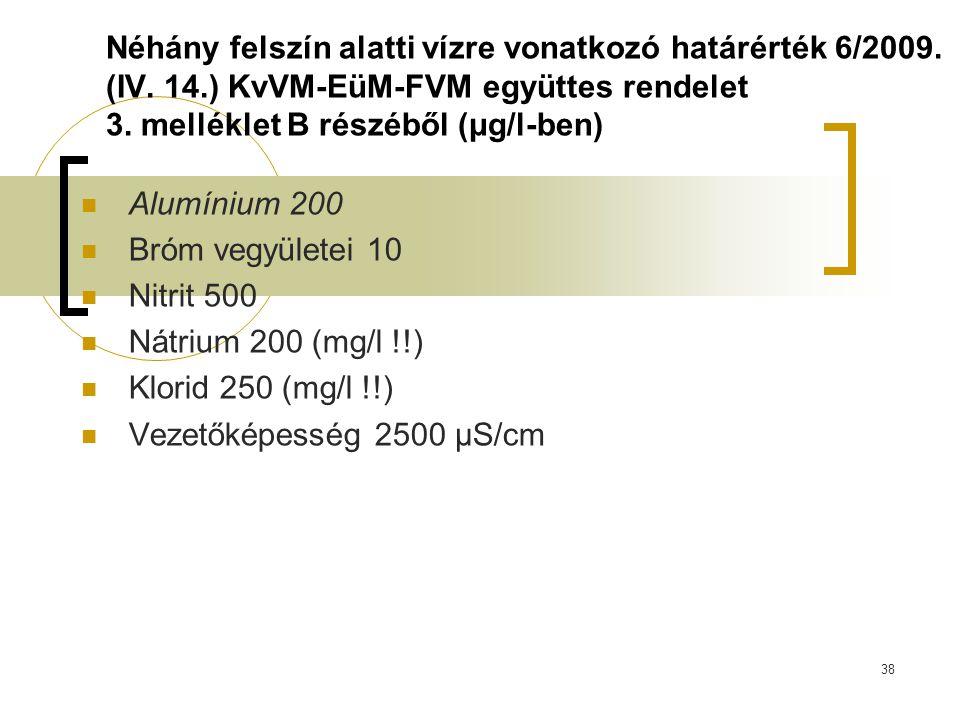 Néhány felszín alatti vízre vonatkozó határérték 6/2009. (IV. 14