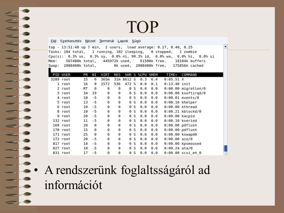 TOP A rendszerünk foglaltsságáról ad információt