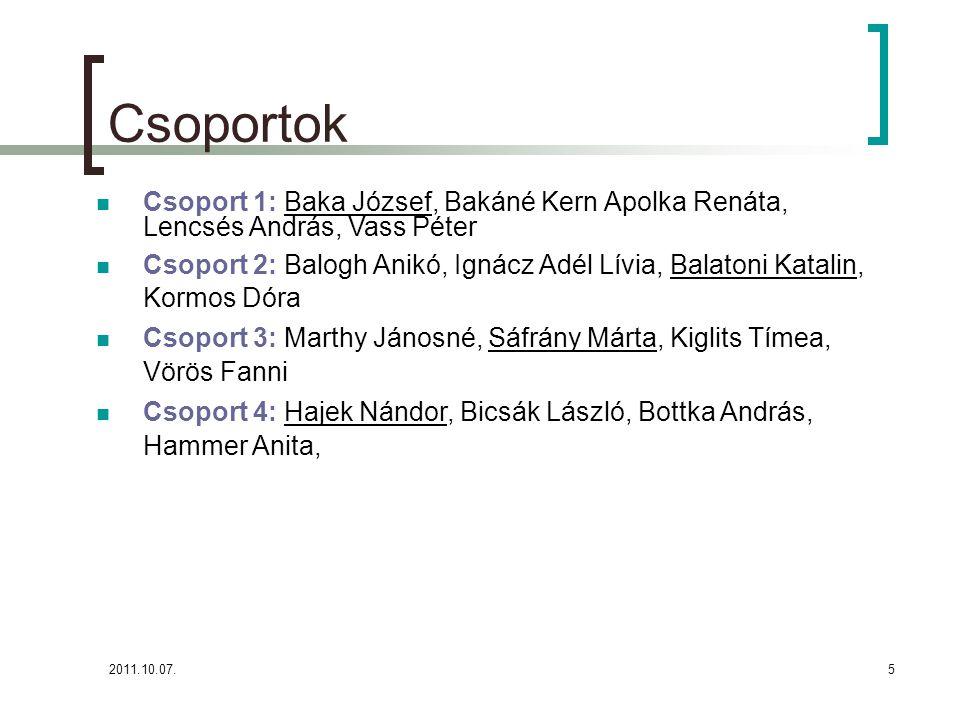 Csoportok Csoport 1: Baka József, Bakáné Kern Apolka Renáta, Lencsés András, Vass Péter.