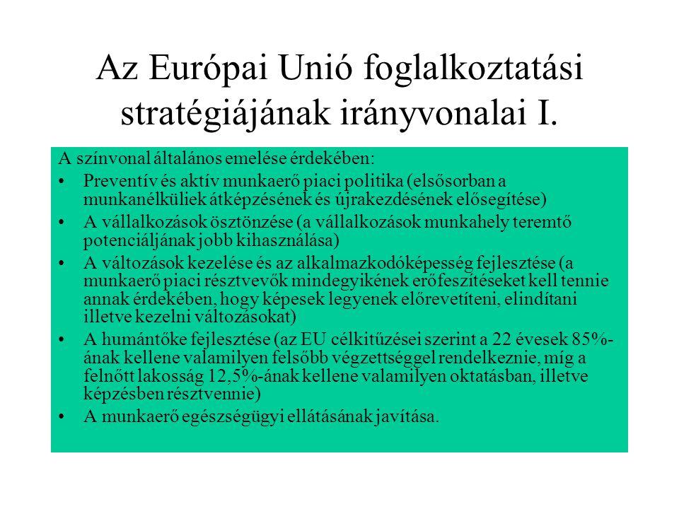 Az Európai Unió foglalkoztatási stratégiájának irányvonalai I.