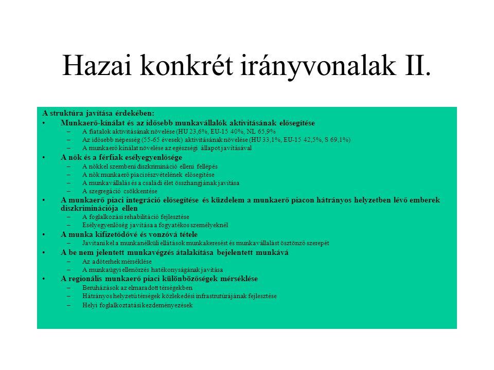 Hazai konkrét irányvonalak II.