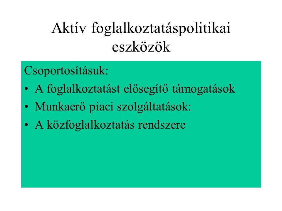 Aktív foglalkoztatáspolitikai eszközök