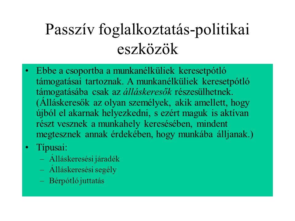Passzív foglalkoztatás-politikai eszközök
