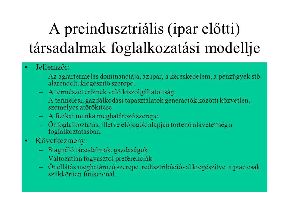 A preindusztriális (ipar előtti) társadalmak foglalkozatási modellje