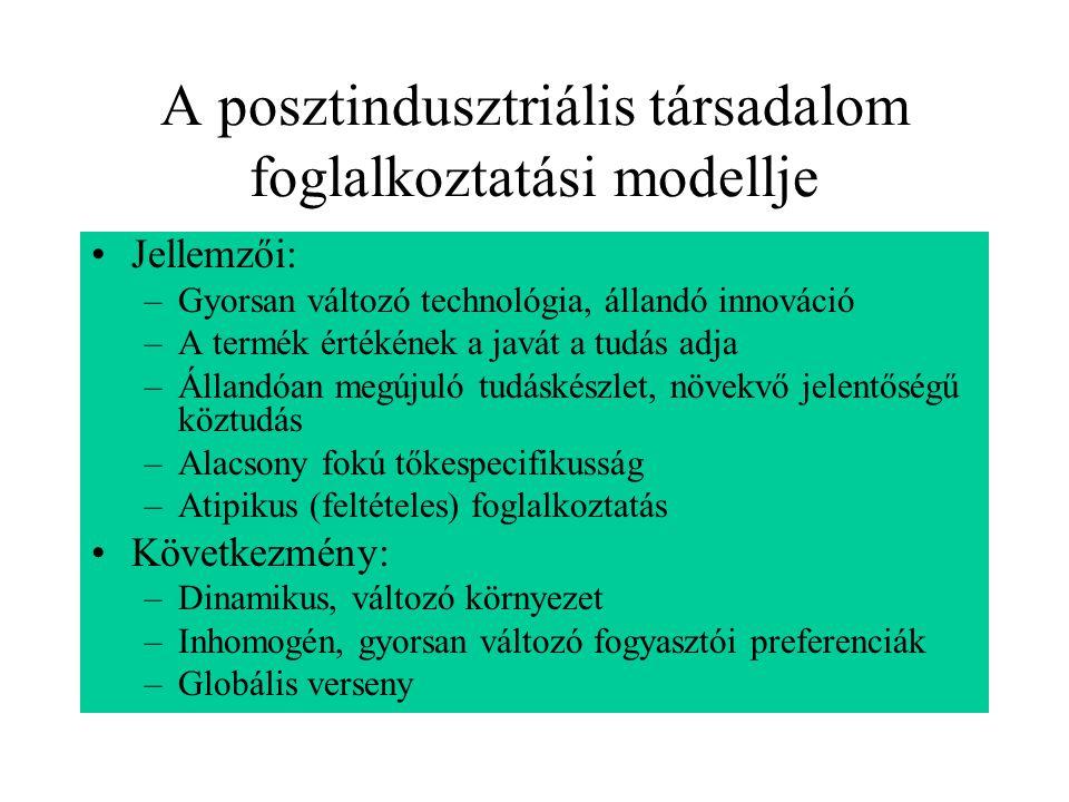A posztindusztriális társadalom foglalkoztatási modellje